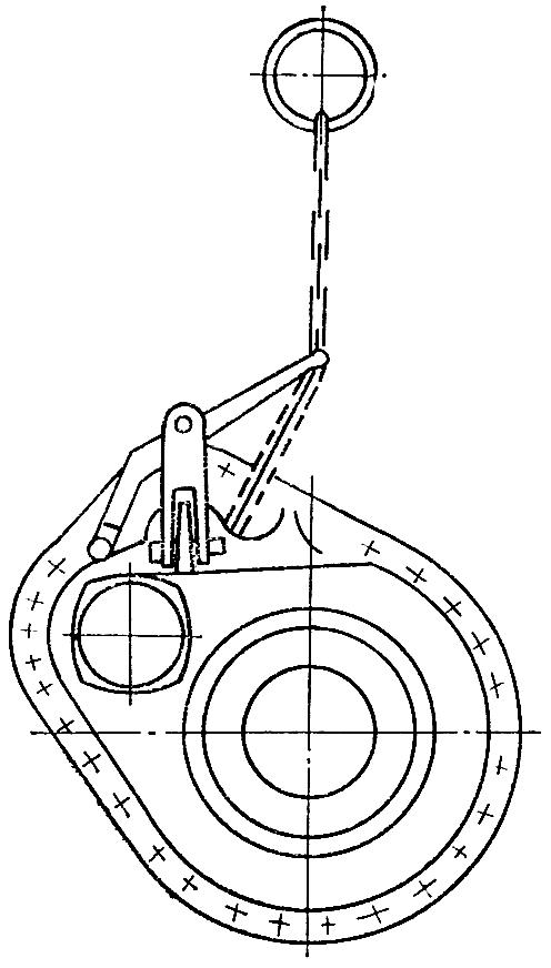 Схема строповки бортового