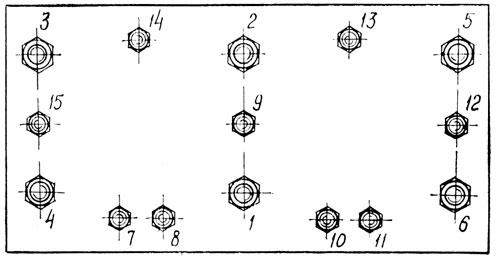 Схема затяжки гаек крепления