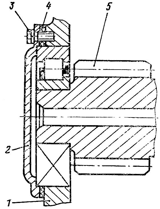 Регулирование осевого люфта двойной шестерни